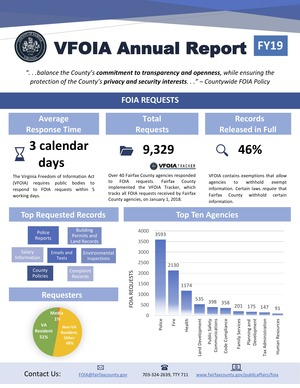 foia-fy19-annual-report